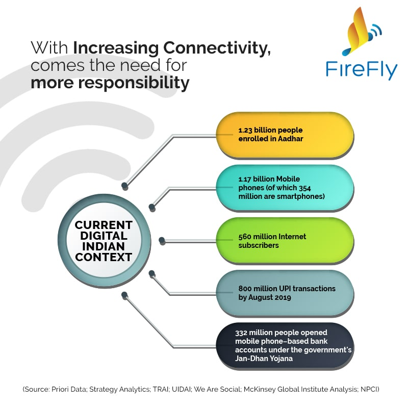 Firefly Networks Limited